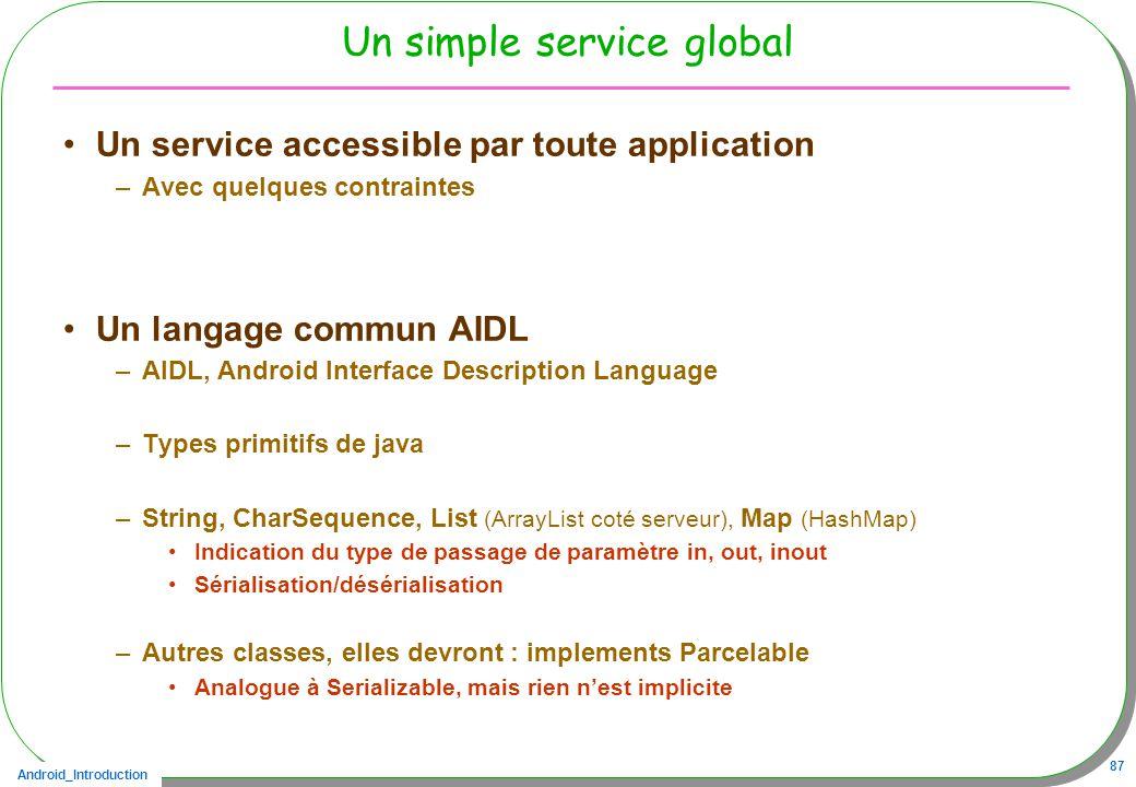 Android_Introduction 87 Un simple service global Un service accessible par toute application –Avec quelques contraintes Un langage commun AIDL –AIDL,
