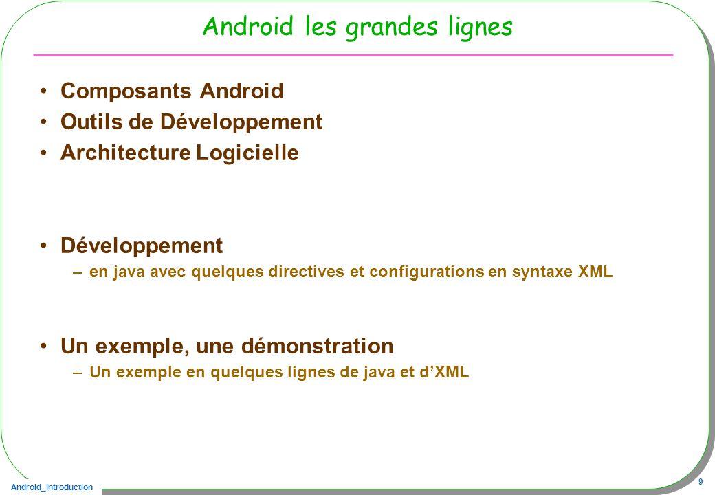 Android_Introduction 9 Android les grandes lignes Composants Android Outils de Développement Architecture Logicielle Développement –en java avec quelques directives et configurations en syntaxe XML Un exemple, une démonstration –Un exemple en quelques lignes de java et dXML