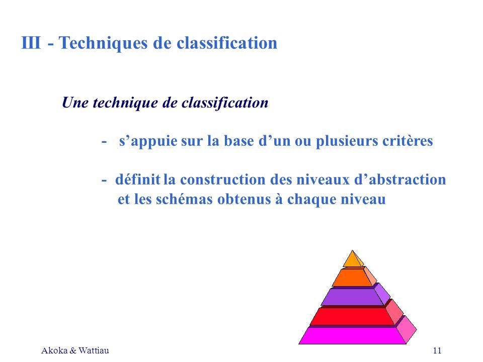 Akoka & Wattiau11 III - Techniques de classification Une technique de classification - sappuie sur la base dun ou plusieurs critères - définit la construction des niveaux dabstraction et les schémas obtenus à chaque niveau
