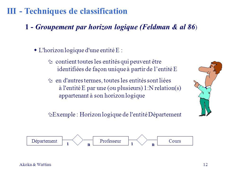 Akoka & Wattiau12 1 - Groupement par horizon logique (Feldman & al 86 ) L horizon logique d une entité E : contient toutes les entités qui peuvent être identifiées de façon unique à partir de lentité E en d autres termes, toutes les entités sont liées à l entité E par une (ou plusieurs) 1:N relation(s) appartenant à son horizon logique Exemple : Horizon logique de l entité Département DépartementProfesseurCours 11 nn III - Techniques de classification