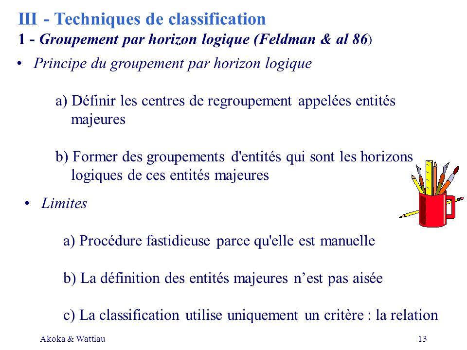 Akoka & Wattiau13 Principe du groupement par horizon logique a) Définir les centres de regroupement appelées entités majeures b) Former des groupements d entités qui sont les horizons logiques de ces entités majeures Limites a) Procédure fastidieuse parce qu elle est manuelle b) La définition des entités majeures nest pas aisée c) La classification utilise uniquement un critère : la relation III - Techniques de classification 1 - Groupement par horizon logique (Feldman & al 86 )