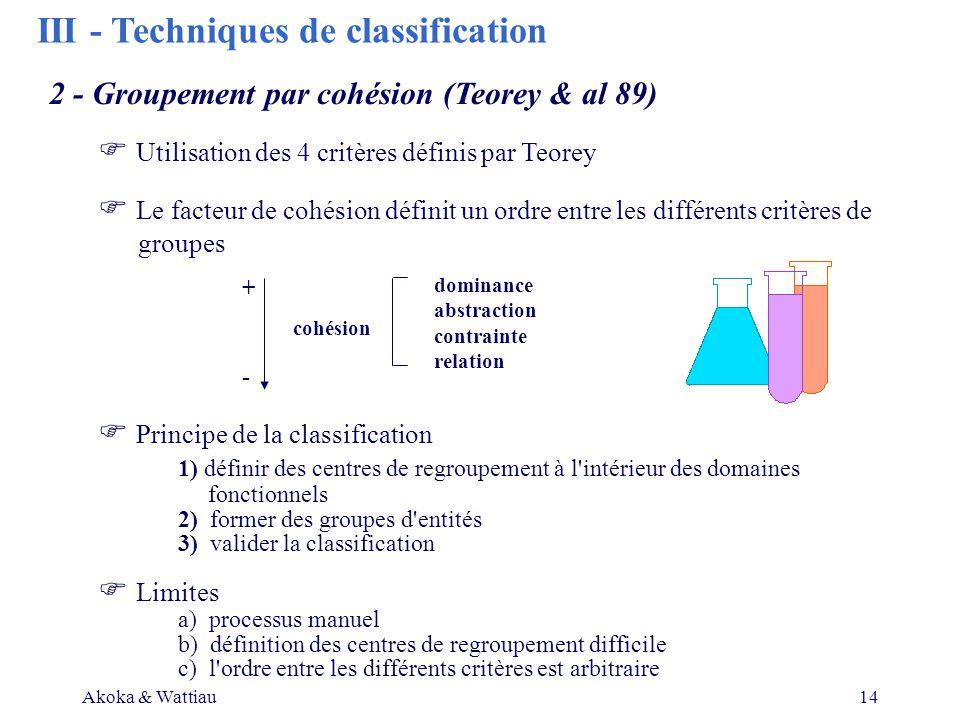 Akoka & Wattiau14 Utilisation des 4 critères définis par Teorey Le facteur de cohésion définit un ordre entre les différents critères de groupes dominance abstraction contrainte relation cohésion + - Principe de la classification 1) définir des centres de regroupement à l intérieur des domaines fonctionnels 2) former des groupes d entités 3) valider la classification Limites a) processus manuel b) définition des centres de regroupement difficile c) l ordre entre les différents critères est arbitraire 2 - Groupement par cohésion (Teorey & al 89) III - Techniques de classification