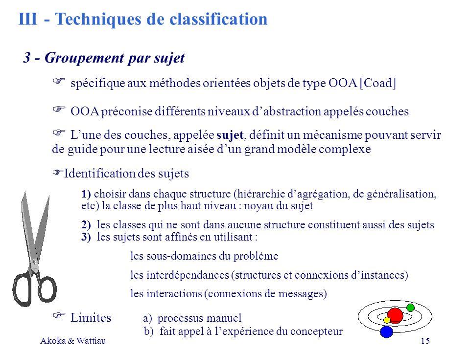 Akoka & Wattiau15 spécifique aux méthodes orientées objets de type OOA [Coad] OOA préconise différents niveaux dabstraction appelés couches Lune des couches, appelée sujet, définit un mécanisme pouvant servir de guide pour une lecture aisée dun grand modèle complexe Identification des sujets 1) choisir dans chaque structure (hiérarchie dagrégation, de généralisation, etc) la classe de plus haut niveau : noyau du sujet 2) les classes qui ne sont dans aucune structure constituent aussi des sujets 3) les sujets sont affinés en utilisant : les sous-domaines du problème les interdépendances (structures et connexions dinstances) les interactions (connexions de messages) Limites a) processus manuel b) fait appel à lexpérience du concepteur 3 - Groupement par sujet III - Techniques de classification