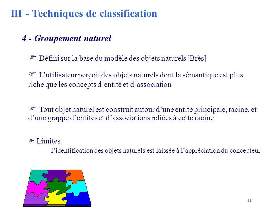 Akoka & Wattiau ESSEC16 Défini sur la base du modèle des objets naturels [Brès] Lutilisateur perçoit des objets naturels dont la sémantique est plus r