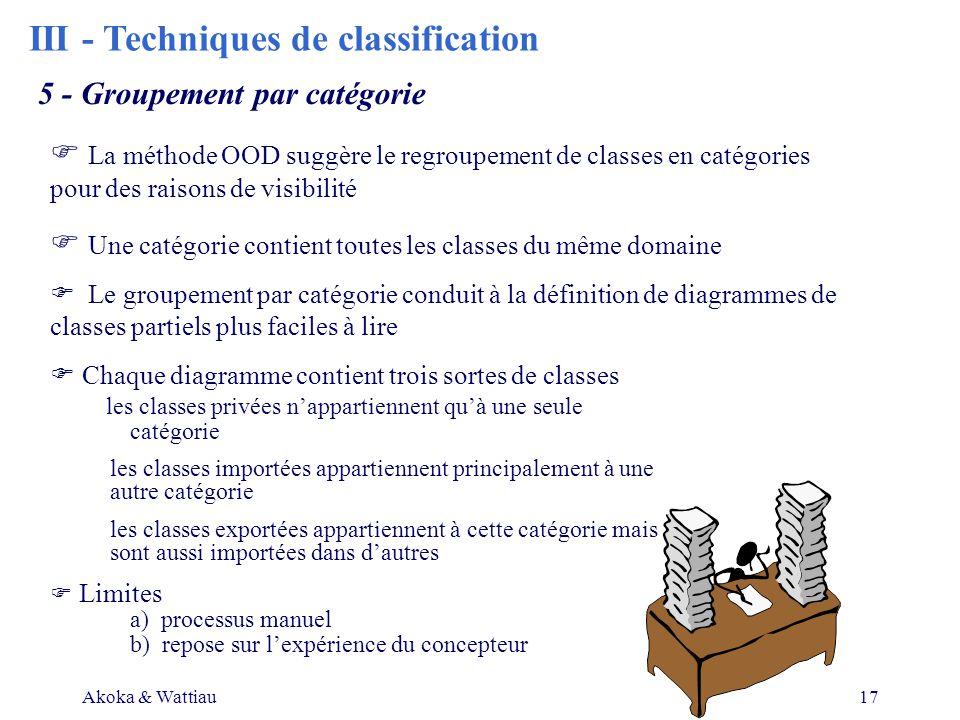 Akoka & Wattiau17 La méthode OOD suggère le regroupement de classes en catégories pour des raisons de visibilité Une catégorie contient toutes les cla