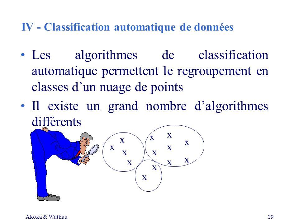 Akoka & Wattiau19 Les algorithmes de classification automatique permettent le regroupement en classes dun nuage de points Il existe un grand nombre dalgorithmes différents IV - Classification automatique de données x x x x x x x x x x x x x