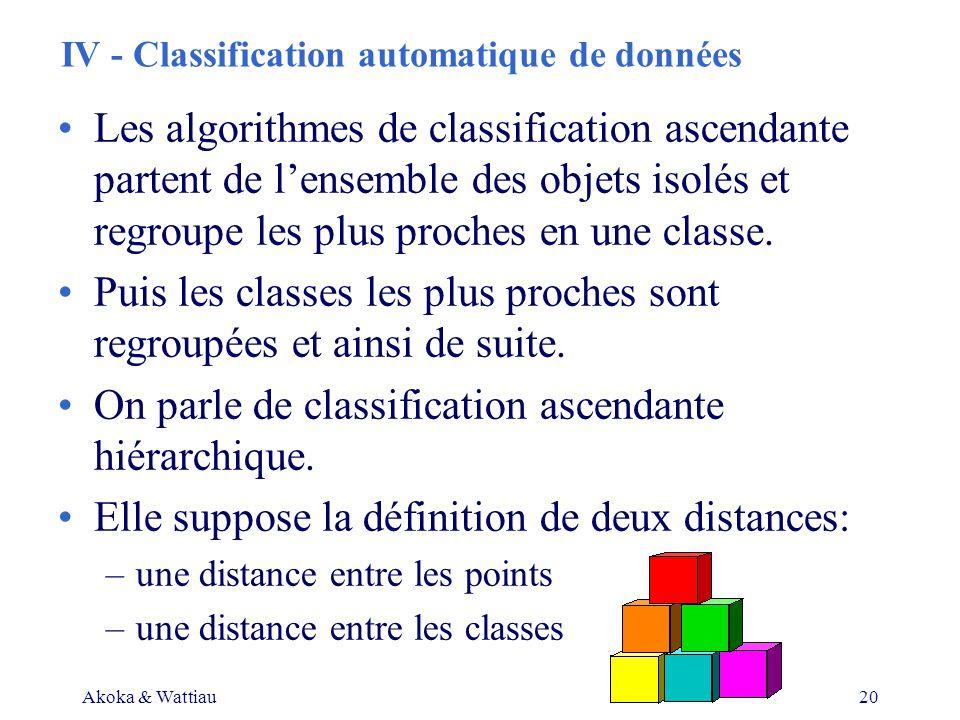 Akoka & Wattiau20 IV - Classification automatique de données Les algorithmes de classification ascendante partent de lensemble des objets isolés et regroupe les plus proches en une classe.