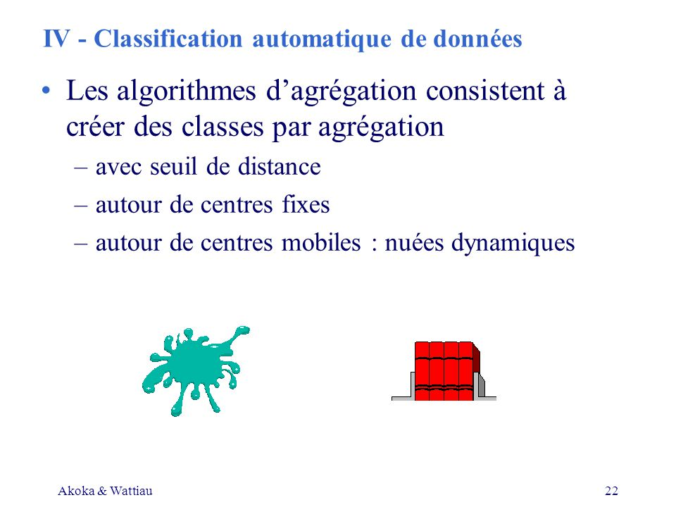 Akoka & Wattiau22 IV - Classification automatique de données Les algorithmes dagrégation consistent à créer des classes par agrégation –avec seuil de distance –autour de centres fixes –autour de centres mobiles : nuées dynamiques
