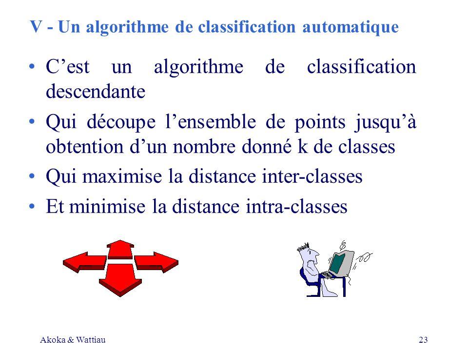 Akoka & Wattiau23 V - Un algorithme de classification automatique Cest un algorithme de classification descendante Qui découpe lensemble de points jus