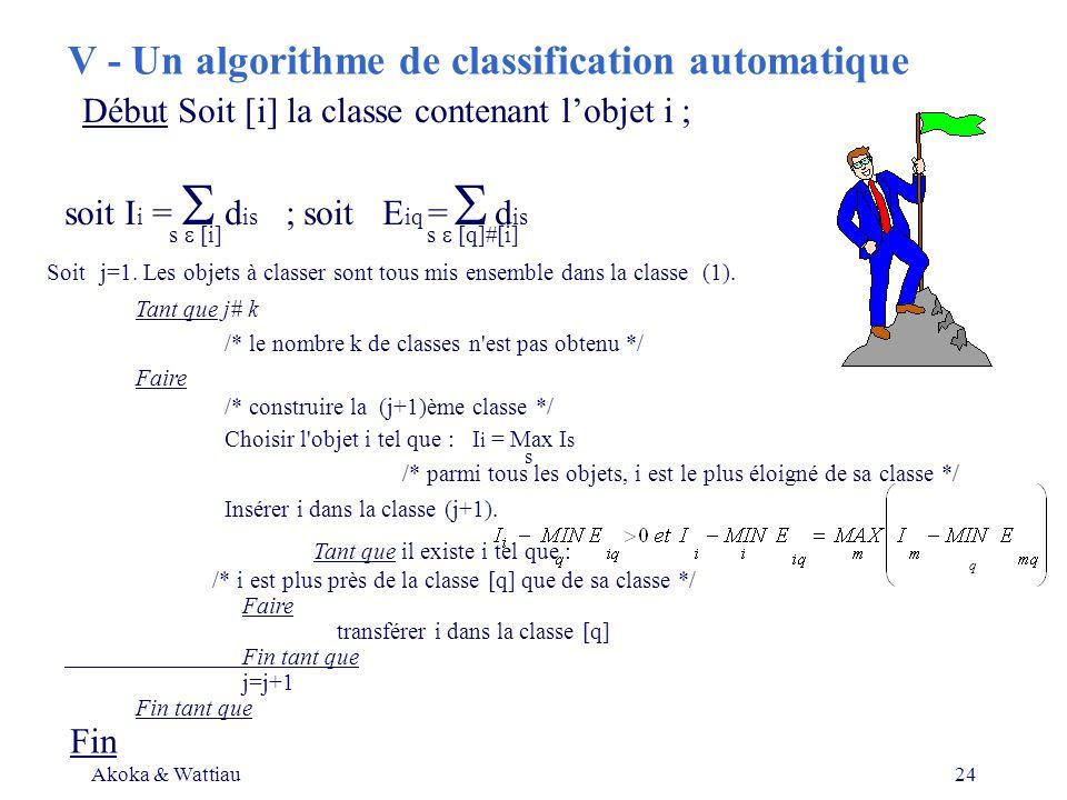 Akoka & Wattiau24 V - Un algorithme de classification automatique Début Soit [i] la classe contenant lobjet i ; soit I i = d is ; soit E iq = d is Soit j=1.