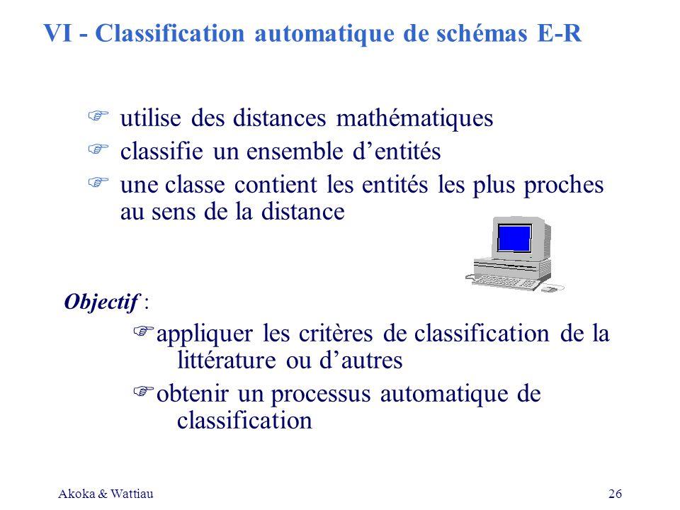 Akoka & Wattiau26 utilise des distances mathématiques classifie un ensemble dentités une classe contient les entités les plus proches au sens de la distance Objectif : appliquer les critères de classification de la littérature ou dautres obtenir un processus automatique de classification VI - Classification automatique de schémas E-R