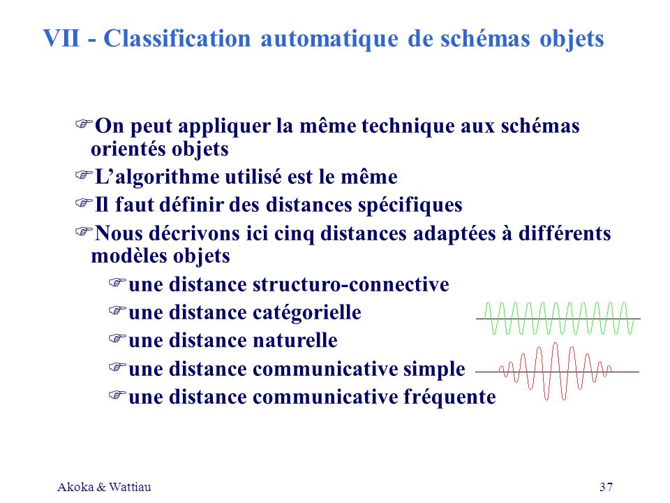 Akoka & Wattiau37 On peut appliquer la même technique aux schémas orientés objets Lalgorithme utilisé est le même Il faut définir des distances spécif