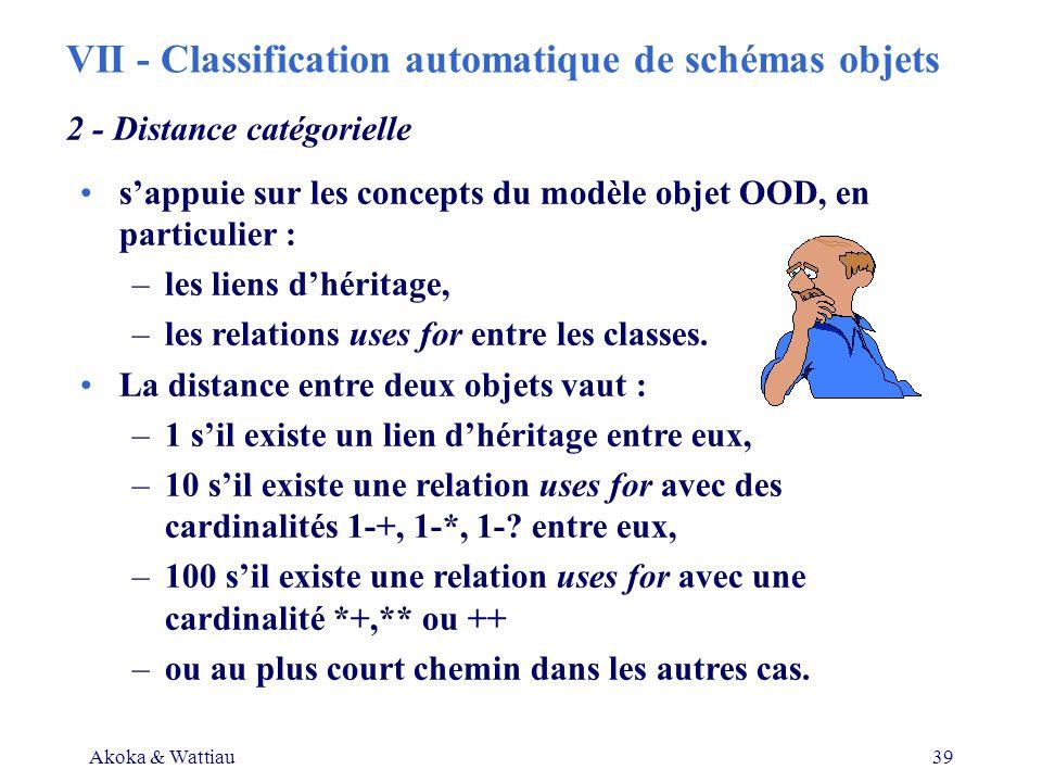 Akoka & Wattiau39 sappuie sur les concepts du modèle objet OOD, en particulier : –les liens dhéritage, –les relations uses for entre les classes. La d