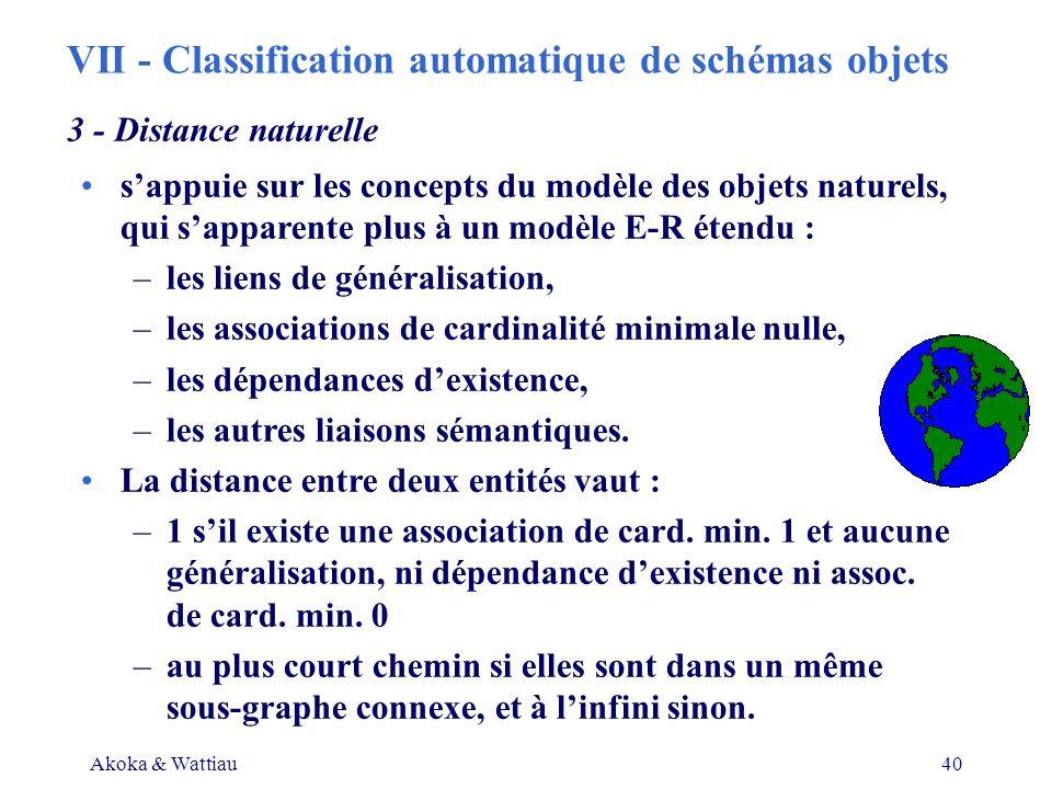 Akoka & Wattiau40 sappuie sur les concepts du modèle des objets naturels, qui sapparente plus à un modèle E-R étendu : –les liens de généralisation, –les associations de cardinalité minimale nulle, –les dépendances dexistence, –les autres liaisons sémantiques.