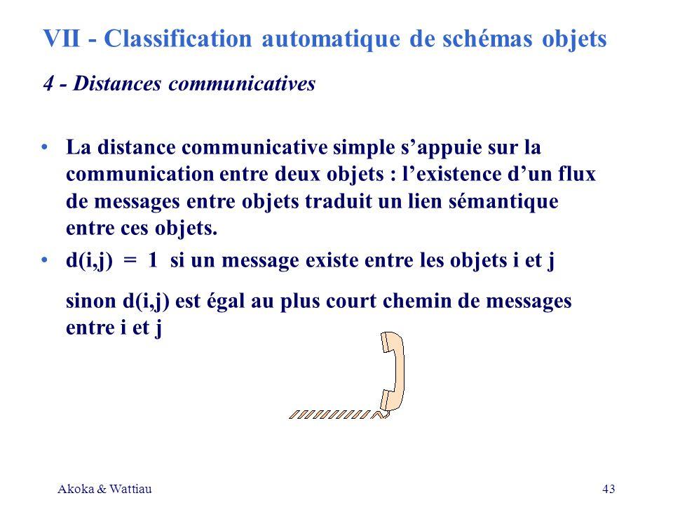 Akoka & Wattiau43 La distance communicative simple sappuie sur la communication entre deux objets : lexistence dun flux de messages entre objets traduit un lien sémantique entre ces objets.