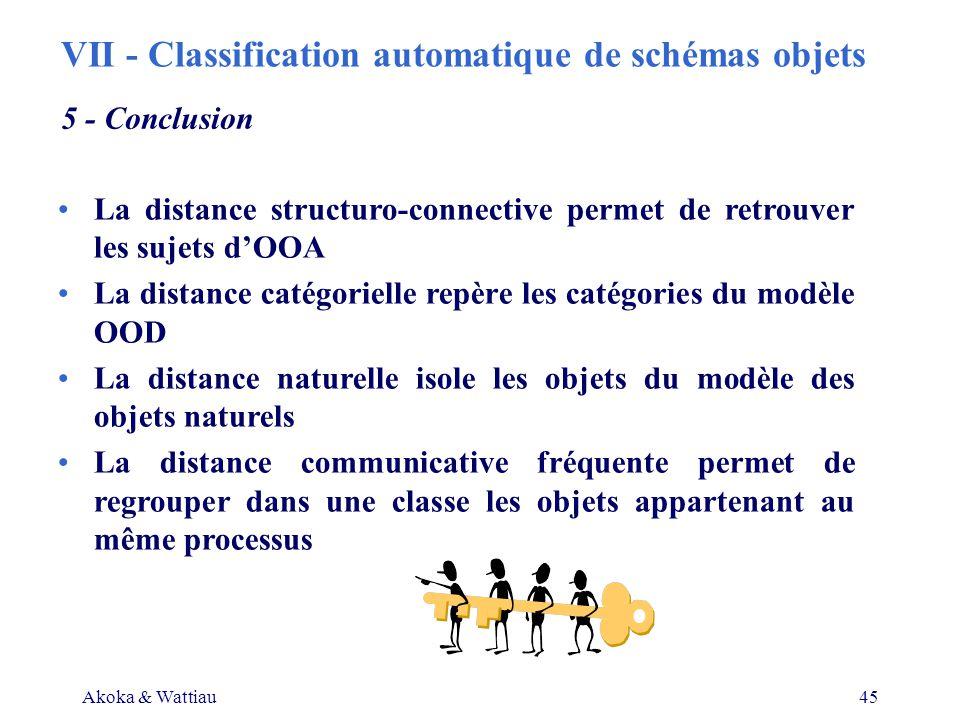 Akoka & Wattiau45 La distance structuro-connective permet de retrouver les sujets dOOA La distance catégorielle repère les catégories du modèle OOD La distance naturelle isole les objets du modèle des objets naturels La distance communicative fréquente permet de regrouper dans une classe les objets appartenant au même processus VII - Classification automatique de schémas objets 5 - Conclusion
