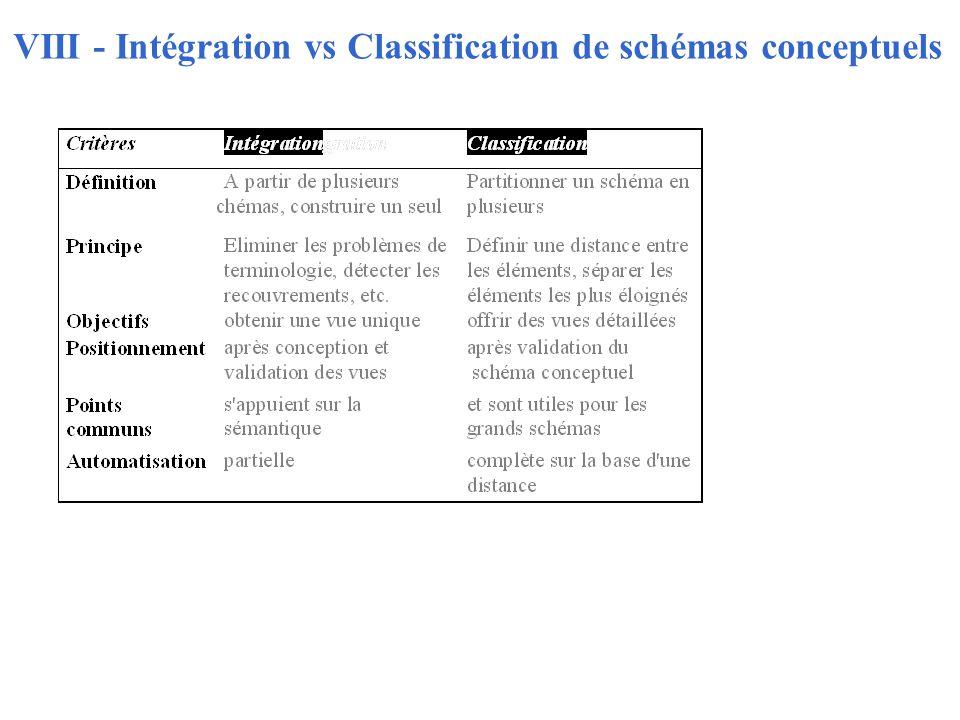 Akoka & Wattiau46 VIII - Intégration vs Classification de schémas conceptuels