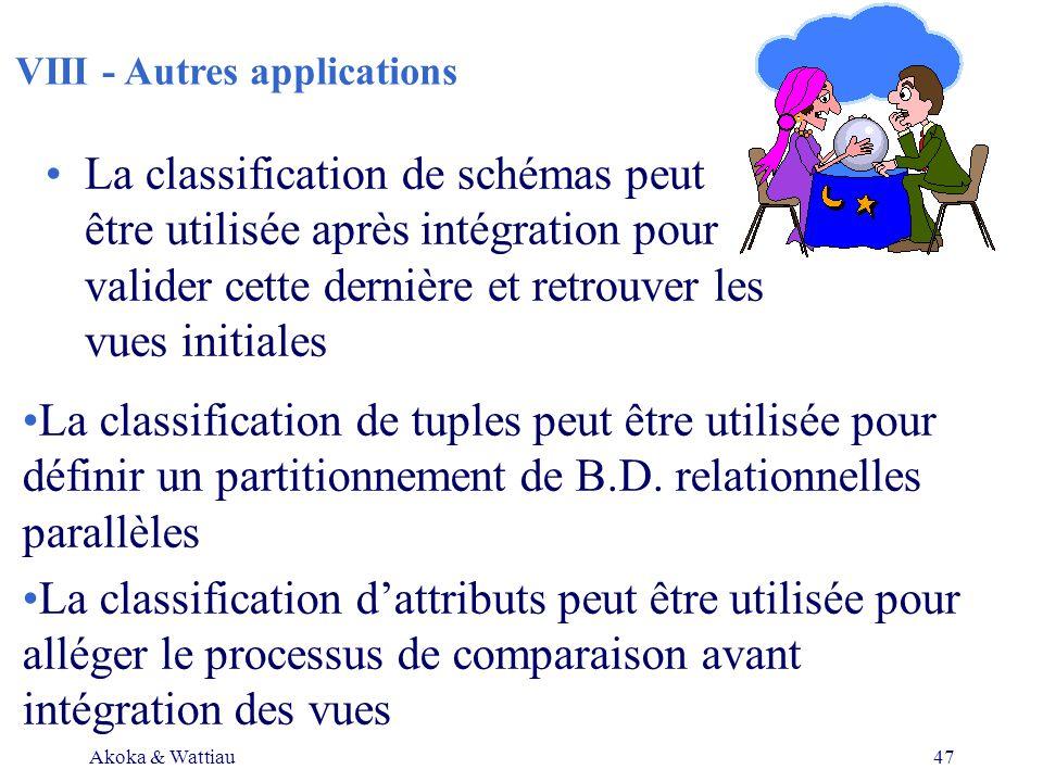 Akoka & Wattiau47 La classification de schémas peut être utilisée après intégration pour valider cette dernière et retrouver les vues initiales VIII - Autres applications La classification de tuples peut être utilisée pour définir un partitionnement de B.D.