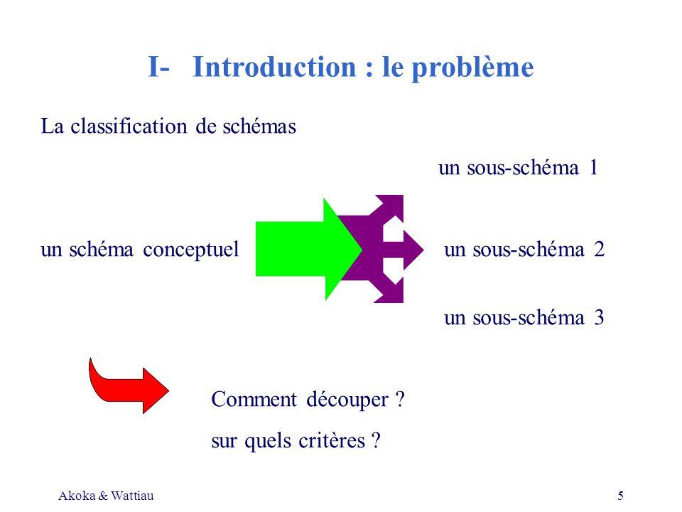 Akoka & Wattiau5 I- Introduction : le problème La classification de schémas un sous-schéma 1 un schéma conceptuel un sous-schéma 2 un sous-schéma 3 Comment découper .