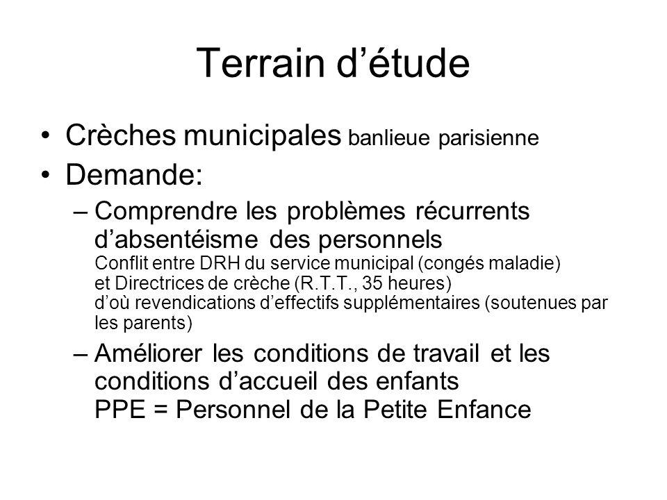 Terrain détude Crèches municipales banlieue parisienne Demande: –Comprendre les problèmes récurrents dabsentéisme des personnels Conflit entre DRH du