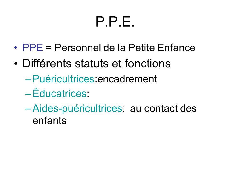 P.P.E. PPE = Personnel de la Petite Enfance Différents statuts et fonctions –Puéricultrices:encadrement –Éducatrices: –Aides-puéricultrices: au contac