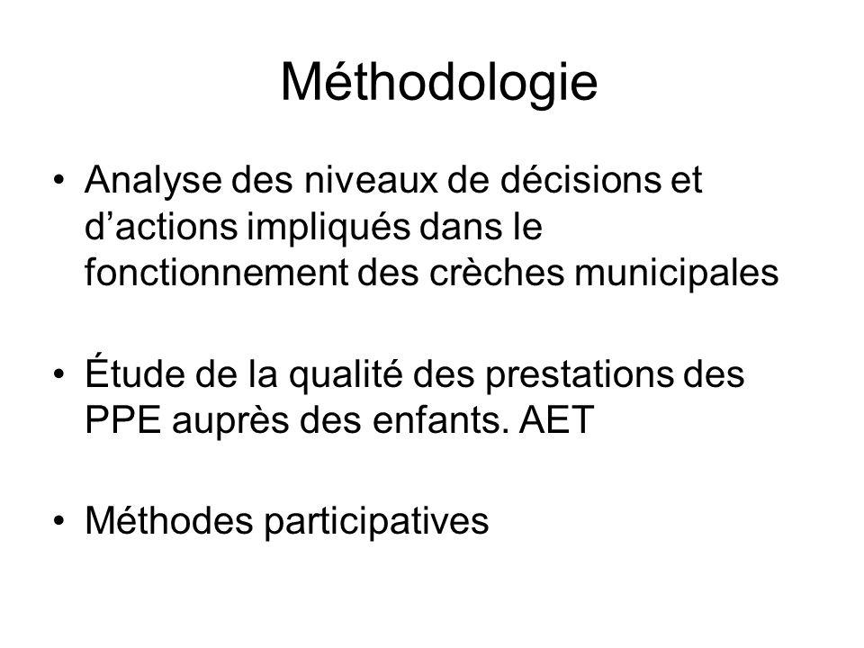 Méthodologie Analyse des niveaux de décisions et dactions impliqués dans le fonctionnement des crèches municipales Étude de la qualité des prestations des PPE auprès des enfants.