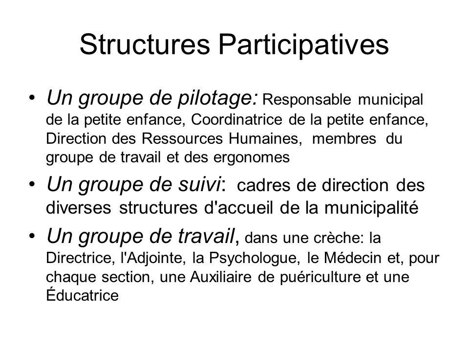 Structures Participatives Un groupe de pilotage: Responsable municipal de la petite enfance, Coordinatrice de la petite enfance, Direction des Ressour