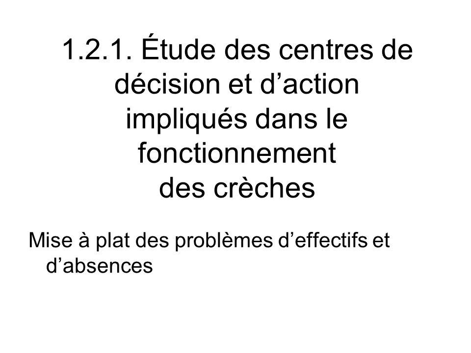 1.2.1. Étude des centres de décision et daction impliqués dans le fonctionnement des crèches Mise à plat des problèmes deffectifs et dabsences
