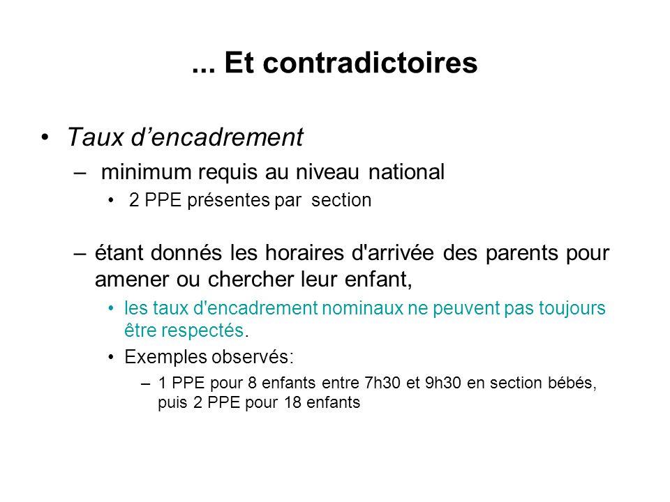 ... Et contradictoires Taux dencadrement – minimum requis au niveau national 2 PPE présentes par section –étant donnés les horaires d'arrivée des pare