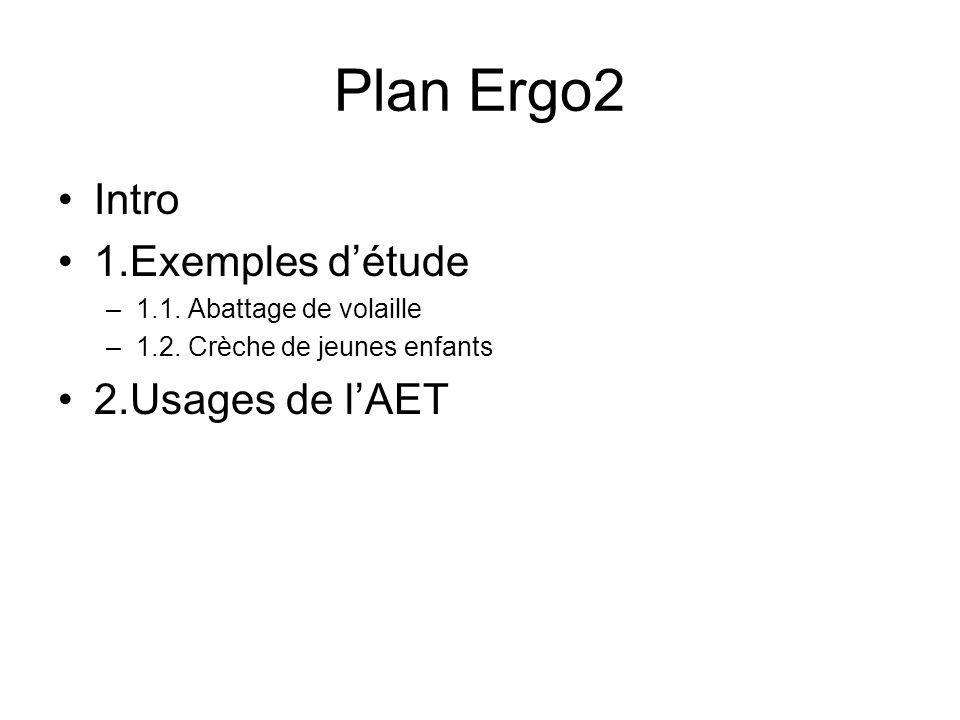Plan Ergo2 Intro 1.Exemples détude –1.1. Abattage de volaille –1.2. Crèche de jeunes enfants 2.Usages de lAET