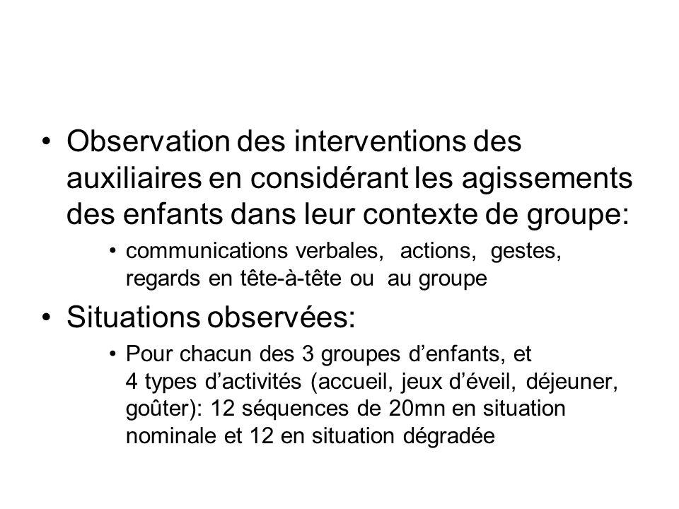 Observation des interventions des auxiliaires en considérant les agissements des enfants dans leur contexte de groupe: communications verbales, action