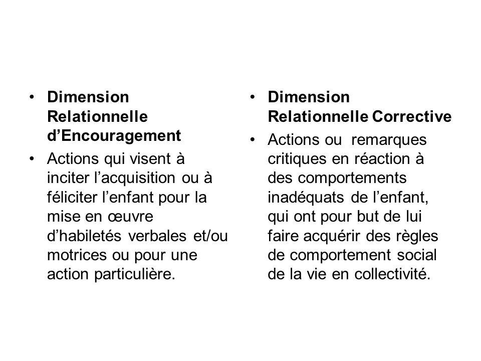Dimension Relationnelle dEncouragement Actions qui visent à inciter lacquisition ou à féliciter lenfant pour la mise en œuvre dhabiletés verbales et/ou motrices ou pour une action particulière.