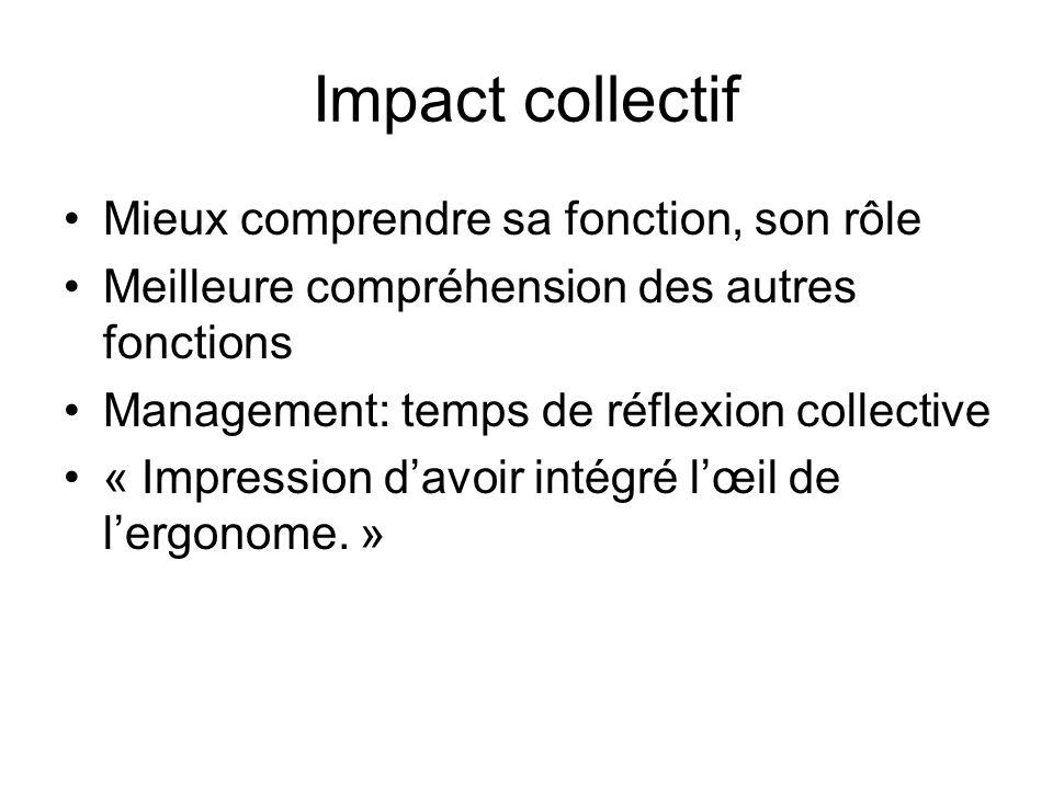 Impact collectif Mieux comprendre sa fonction, son rôle Meilleure compréhension des autres fonctions Management: temps de réflexion collective « Impression davoir intégré lœil de lergonome.