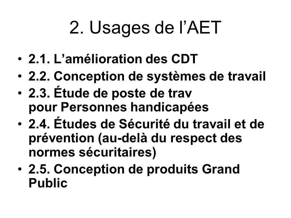 2. Usages de lAET 2.1. Lamélioration des CDT 2.2. Conception de systèmes de travail 2.3. Étude de poste de trav pour Personnes handicapées 2.4. Études