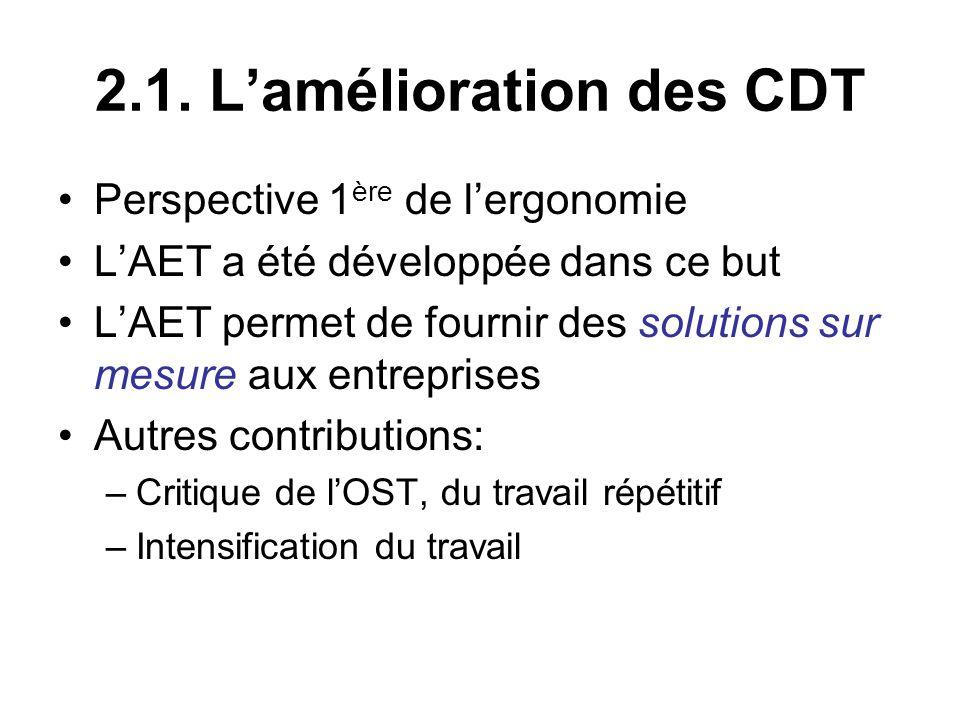 2.1. Lamélioration des CDT Perspective 1 ère de lergonomie LAET a été développée dans ce but LAET permet de fournir des solutions sur mesure aux entre
