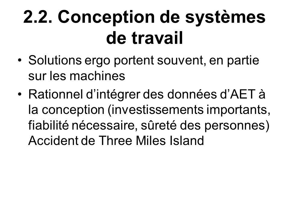 2.2. Conception de systèmes de travail Solutions ergo portent souvent, en partie sur les machines Rationnel dintégrer des données dAET à la conception