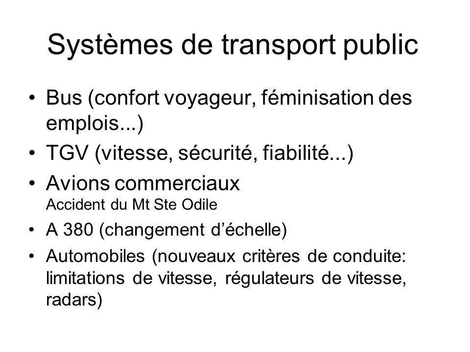 Systèmes de transport public Bus (confort voyageur, féminisation des emplois...) TGV (vitesse, sécurité, fiabilité...) Avions commerciaux Accident du Mt Ste Odile A 380 (changement déchelle) Automobiles (nouveaux critères de conduite: limitations de vitesse, régulateurs de vitesse, radars)