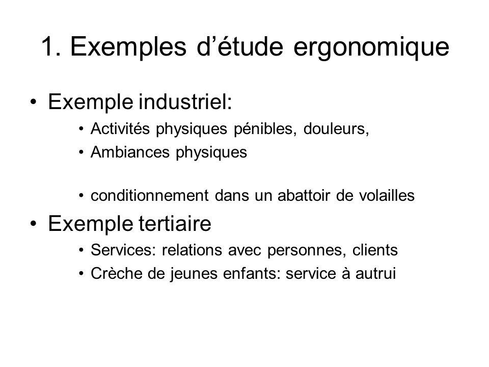 1. Exemples détude ergonomique Exemple industriel: Activités physiques pénibles, douleurs, Ambiances physiques conditionnement dans un abattoir de vol