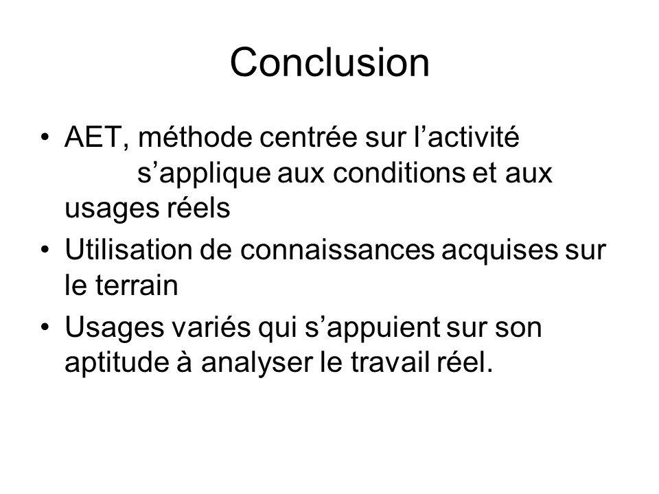 Conclusion AET, méthode centrée sur lactivité sapplique aux conditions et aux usages réels Utilisation de connaissances acquises sur le terrain Usages variés qui sappuient sur son aptitude à analyser le travail réel.