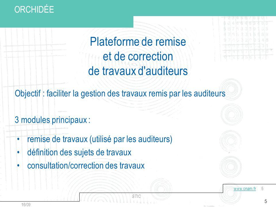 Conservatoire national des arts et métiers STIC 16/09 www.cnam.frwww.cnam.fr6 Votre titre ORCHIDÉE 6 Module de remise des travaux