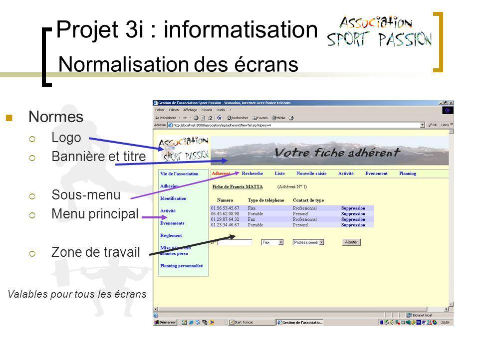 Projet 3i : informatisation Normalisation des écrans Normes Logo Bannière et titre Sous-menu Menu principal Zone de travail Valables pour tous les écrans