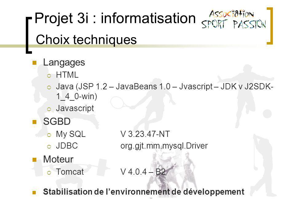 Projet 3i : informatisation Choix techniques Langages HTML Java (JSP 1.2 – JavaBeans 1.0 – Jvascript – JDK v J2SDK- 1_4_0-win) Javascript SGBD My SQLV 3.23.47-NT JDBCorg.gjt.mm.mysql.Driver Moteur TomcatV 4.0.4 – B2 Stabilisation de lenvironnement de développement