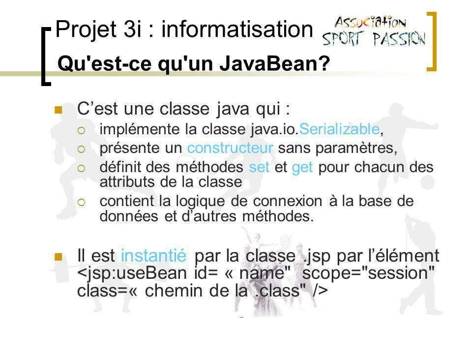 Projet 3i : informatisation Qu est-ce qu un JavaBean.
