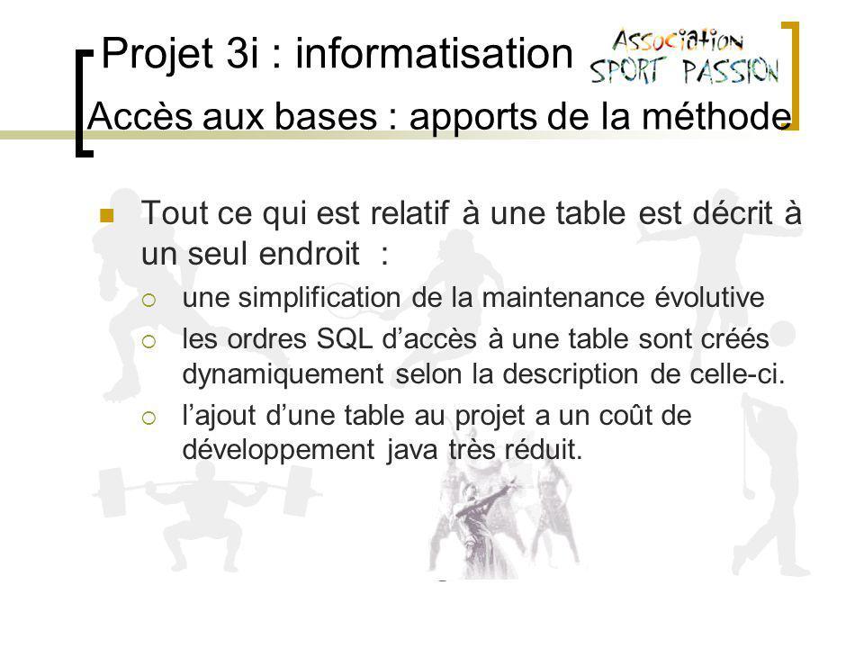 Projet 3i : informatisation Accès aux bases : apports de la méthode Tout ce qui est relatif à une table est décrit à un seul endroit : une simplification de la maintenance évolutive les ordres SQL daccès à une table sont créés dynamiquement selon la description de celle-ci.