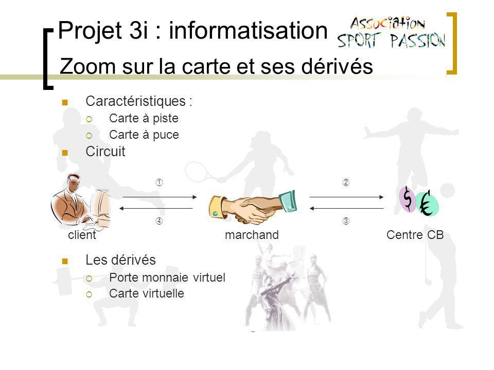 Projet 3i : informatisation Zoom sur la carte et ses dérivés Caractéristiques : Carte à piste Carte à puce Circuit Les dérivés Porte monnaie virtuel Carte virtuelle marchandclientCentre CB
