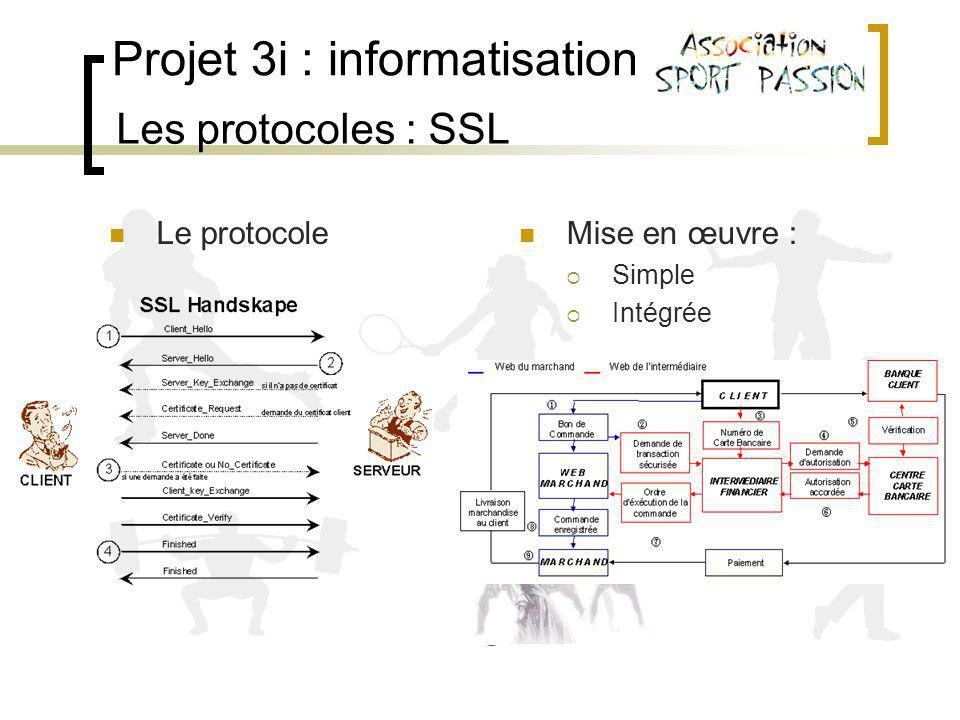 Projet 3i : informatisation Les protocoles : SSL Le protocole Mise en œuvre : Simple Intégrée