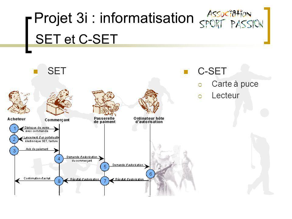 Projet 3i : informatisation SET et C-SET SET C-SET Carte à puce Lecteur