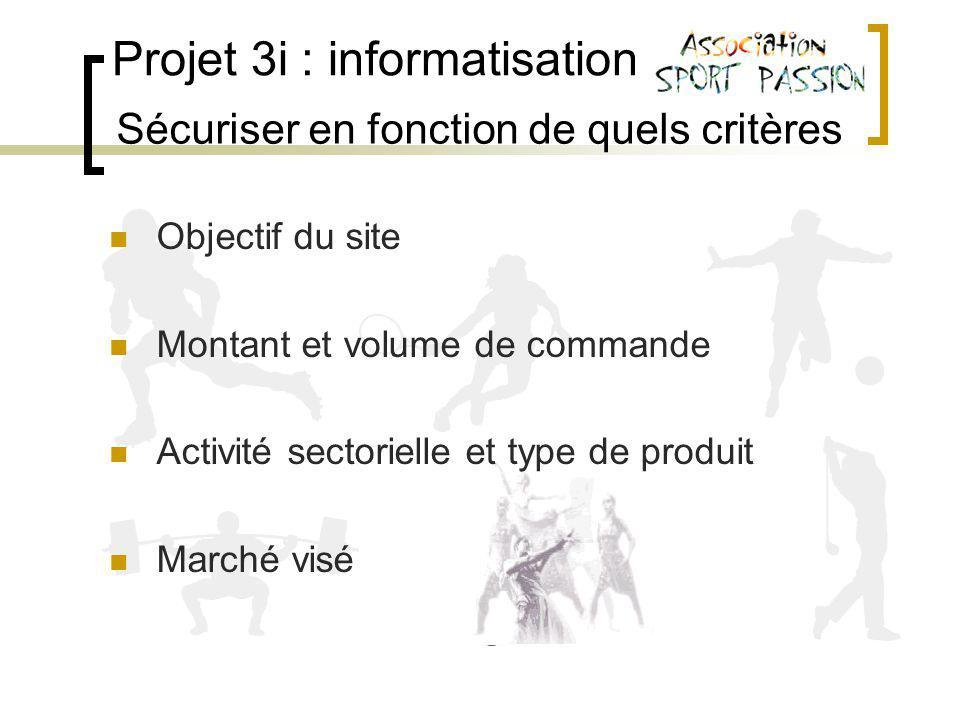 Projet 3i : informatisation Sécuriser en fonction de quels critères Objectif du site Montant et volume de commande Activité sectorielle et type de produit Marché visé
