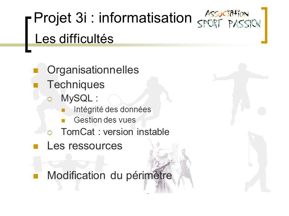 Projet 3i : informatisation Les difficultés Organisationnelles Techniques MySQL : Intégrité des données Gestion des vues TomCat : version instable Les ressources Modification du périmètre