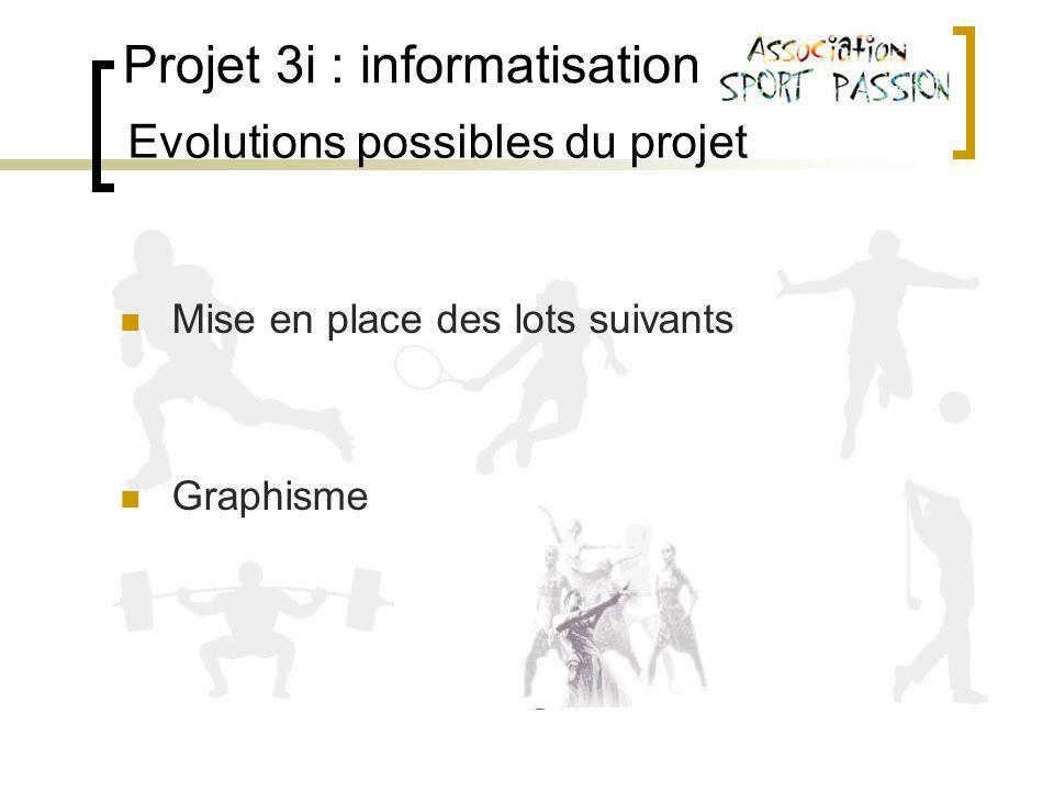 Projet 3i : informatisation Evolutions possibles du projet Mise en place des lots suivants Graphisme